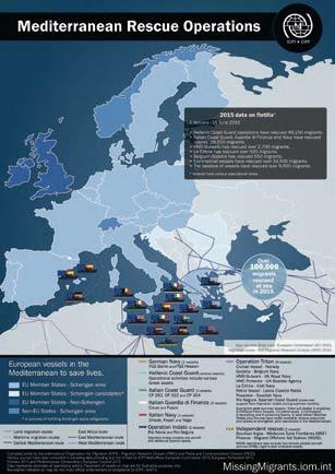 mare nostrum triton migrazioni